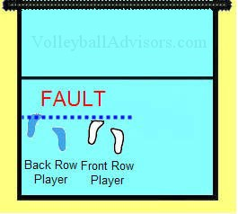 six positions of volleyball