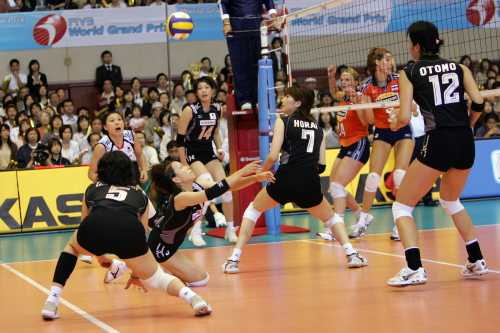 Most Common Volleyball Defence Terms