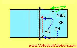 volleyball-rotations-5-1.jpg