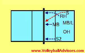 6-2-rotation-volleyball.jpg